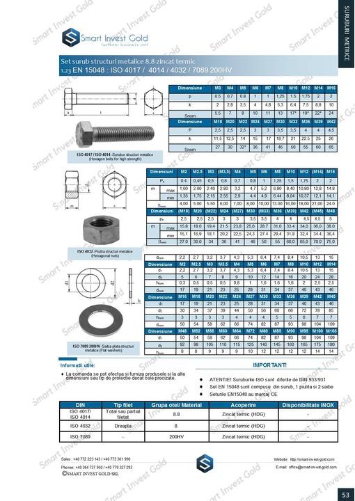 Set surub structuri metalice 8.8 zincat termic EN 15048 : ISO 4017 /  4014 / 4032 / 7089 200HV