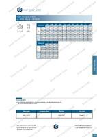 Piulita hexagonala inch  ANSI 18.2.2 ~DIN 934